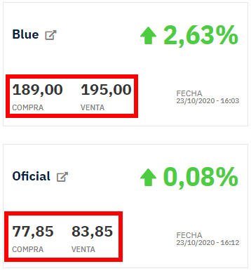dollar-peso-blue