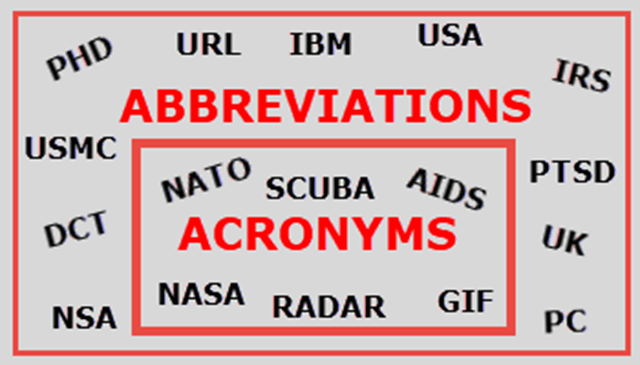 Acronyms vs Abbreviations