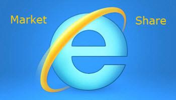 internet-explorer-market-share-feature-image