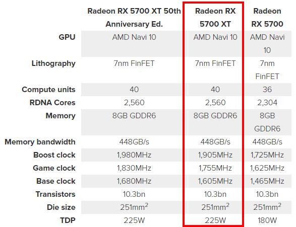 rx5700xt-specs-detail