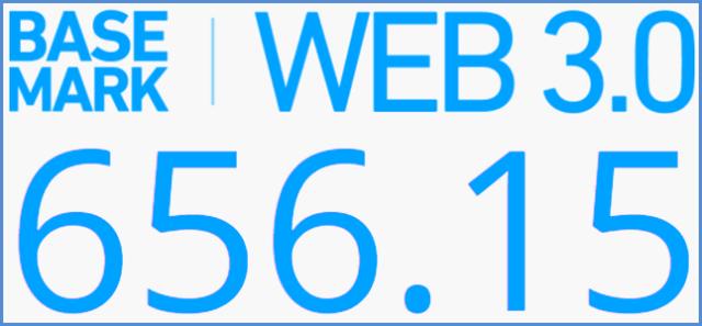 Basemark Test Chrome
