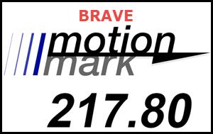 Brave MotionMark Test