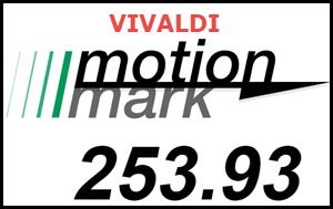 Vivaldi MotionMark Test