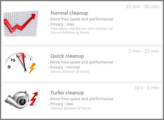 PrivaZer Cleanup Modes