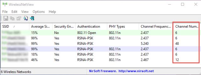WirelessNetView Example