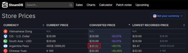 deathloop-steam-db-price
